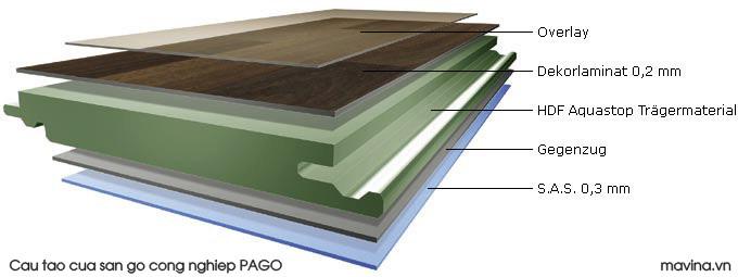 Nhà phân phối sàn gỗ công nghiệp Việt Nam, sàn gỗ
