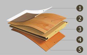 sàn gỗ thái lan cao cấp, sàn gỗ công nghiệp thái lan giá rẻ